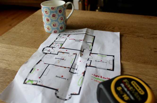 Our high tech method of planning everything
